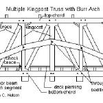 burr-truss