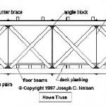 howe-truss