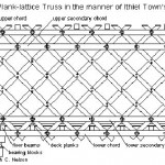 plank-lattice-truss